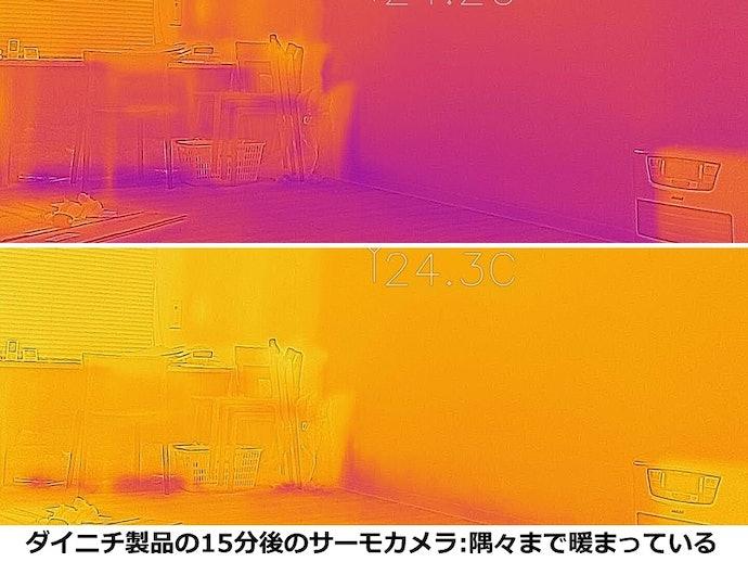 【検証結果ハイライト】全商品でムラなく部屋を暖められた。なかでもダイニチの「ブンゼン式」は速暖性を実証