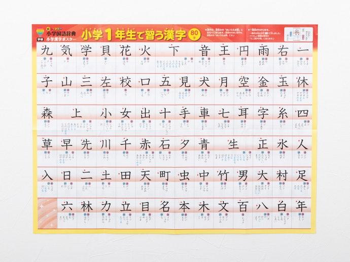 漢字ポスターで学習サポートもしやすい