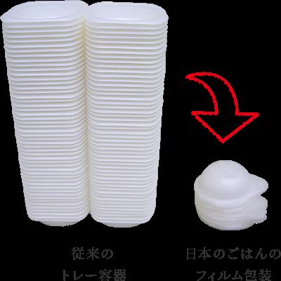 美味しさと安心・安全にこだわった越後製菓 日本のごはんとは?