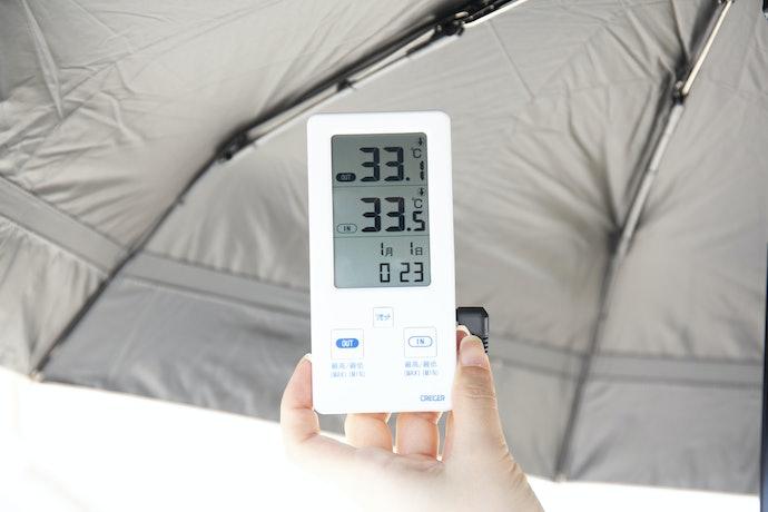 外気温+0.4℃で、残念ながら涼しさは期待できず